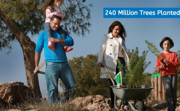 Canada Education Department